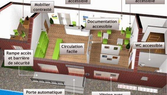 Yumaneed : agence experte en ergonomie (UX) dans le bâtiment